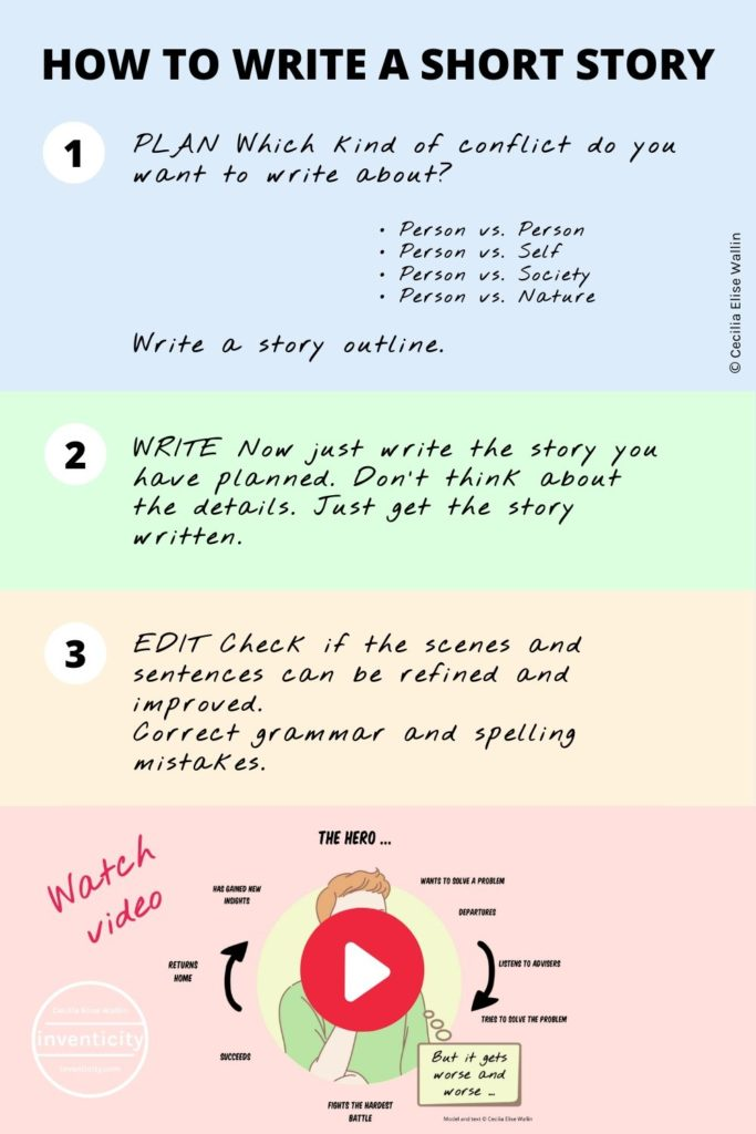 How-to-Write-a-Short-Story-in-an-Hour-1